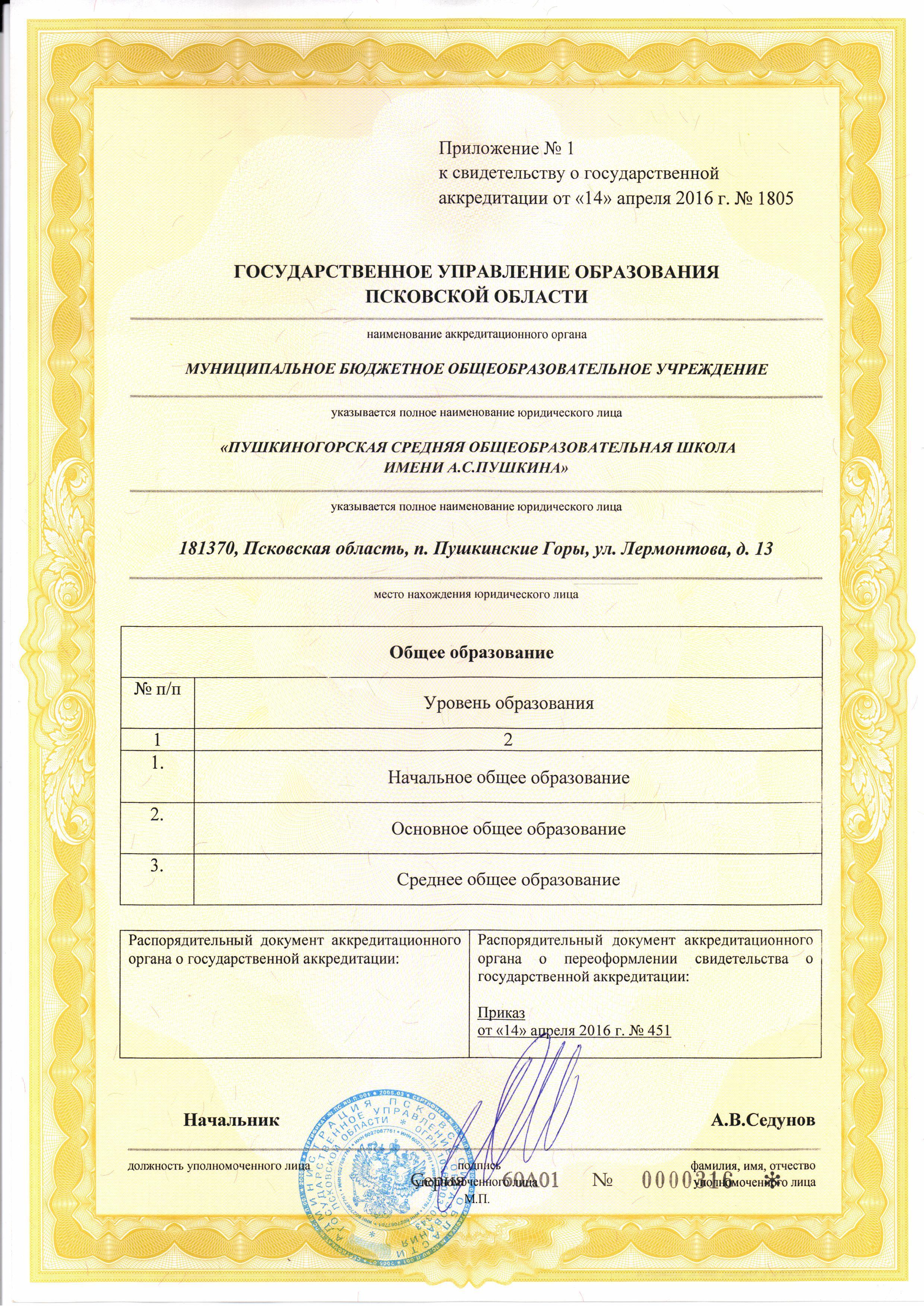 Приложения к Свидетельству об аккредитации